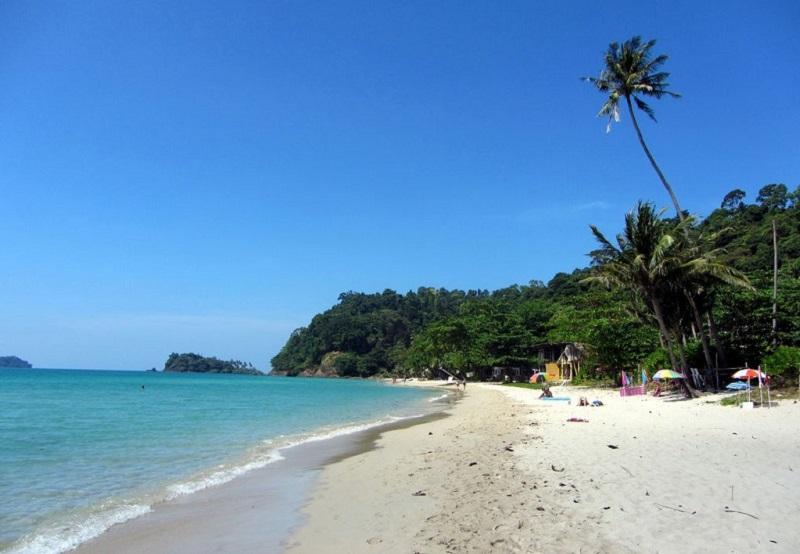 чангу пляж